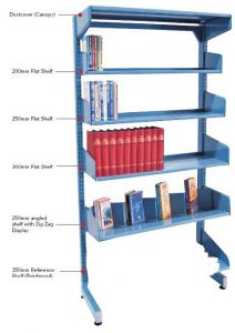LIbrary20SHelving203
