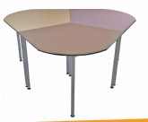 trilogy_table